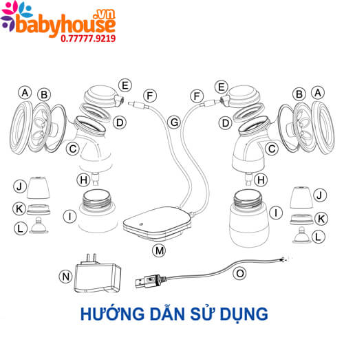 may hut sua dien doi GLUCK gp38 huong dan